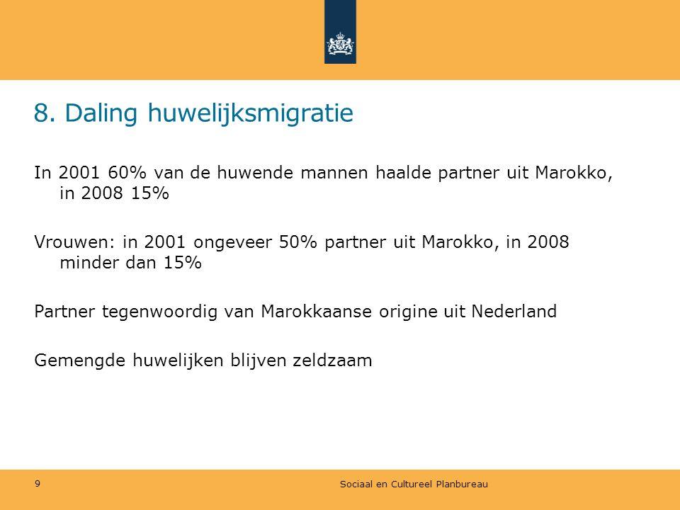 8. Daling huwelijksmigratie Sociaal en Cultureel Planbureau 9 In 2001 60% van de huwende mannen haalde partner uit Marokko, in 2008 15% Vrouwen: in 20