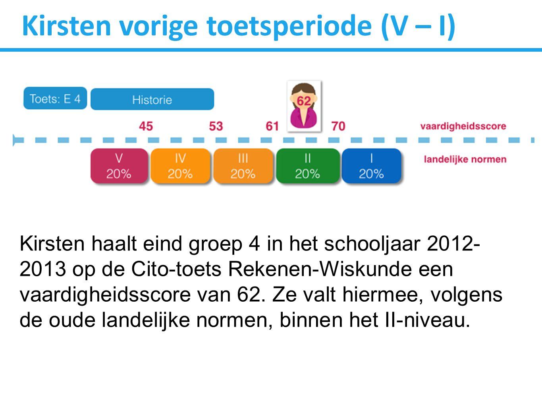 Kirsten vorige toetsperiode (V – I) Kirsten haalt eind groep 4 in het schooljaar 2012- 2013 op de Cito-toets Rekenen-Wiskunde een vaardigheidsscore van 62.