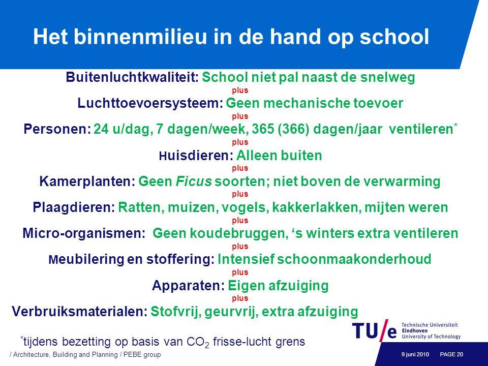 Het binnenmilieu in de hand op school Buitenluchtkwaliteit: School niet pal naast de snelweg plus Luchttoevoersysteem: Geen mechanische toevoer plus P