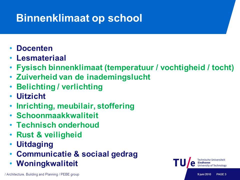 Binnenklimaat op school Docenten Lesmateriaal Fysisch binnenklimaat (temperatuur / vochtigheid / tocht) Zuiverheid van de inademingslucht Belichting /