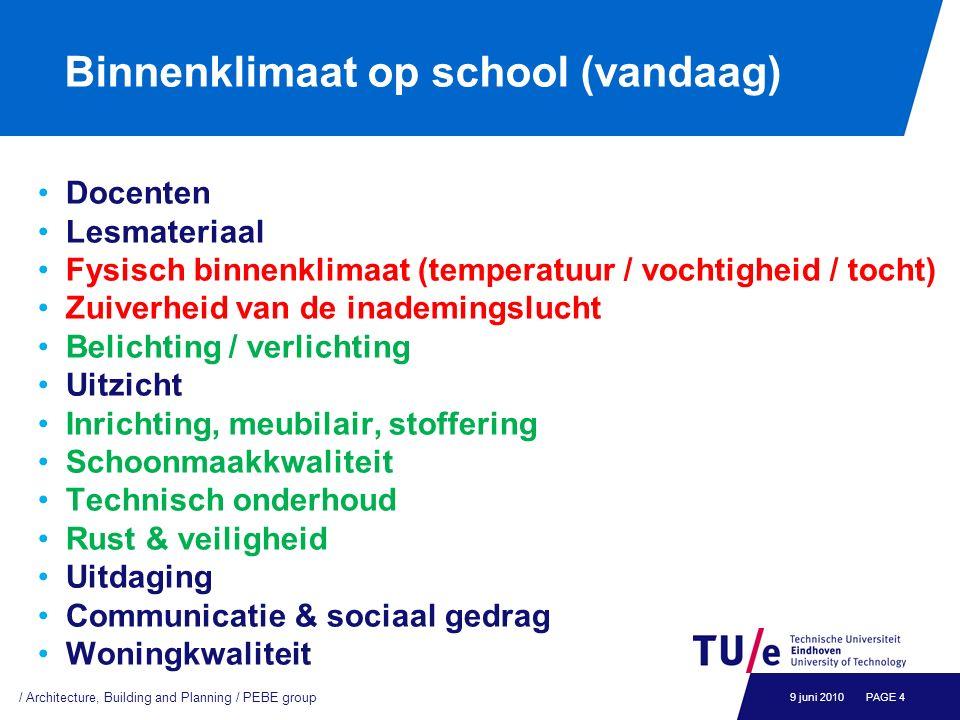 Binnenklimaat op school (vandaag) Docenten Lesmateriaal Fysisch binnenklimaat (temperatuur / vochtigheid / tocht) Zuiverheid van de inademingslucht Be