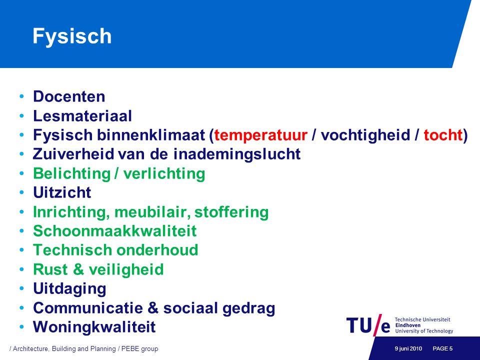 Fysisch Docenten Lesmateriaal Fysisch binnenklimaat (temperatuur / vochtigheid / tocht) Zuiverheid van de inademingslucht Belichting / verlichting Uit