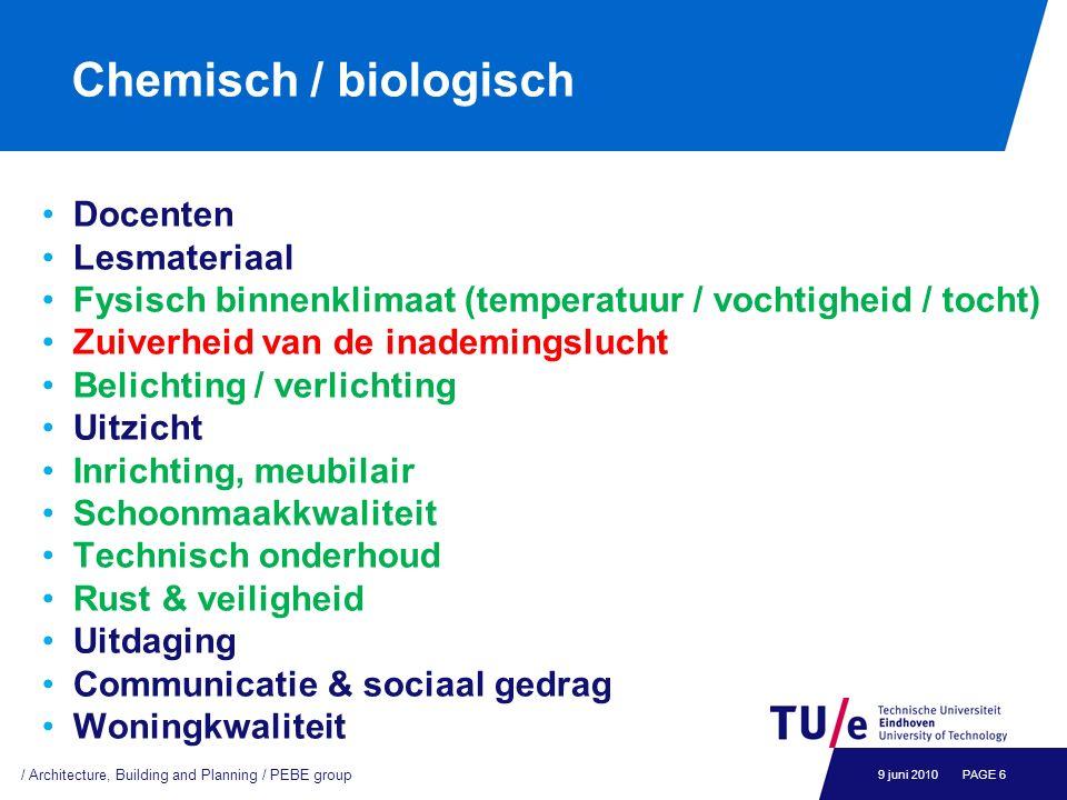 Chemisch / biologisch Docenten Lesmateriaal Fysisch binnenklimaat (temperatuur / vochtigheid / tocht) Zuiverheid van de inademingslucht Belichting / v