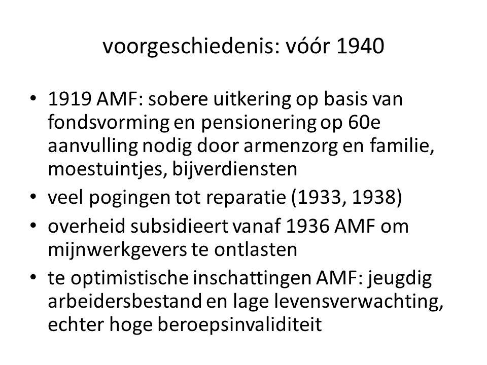 voorgeschiedenis: na 1944 1944: radicale stemming onder mijnwerkers Nederland zeer afhankelijk van steenkool nieuwe pensioengrondslag: levensbehoefte mijnwerker nu uitgangspunt, niet zijn inleg (70% van bruto inkomen) 1948: pensioen bij 55, premie 7,5% voor beide partijen, overheid past verschil bij (fl.