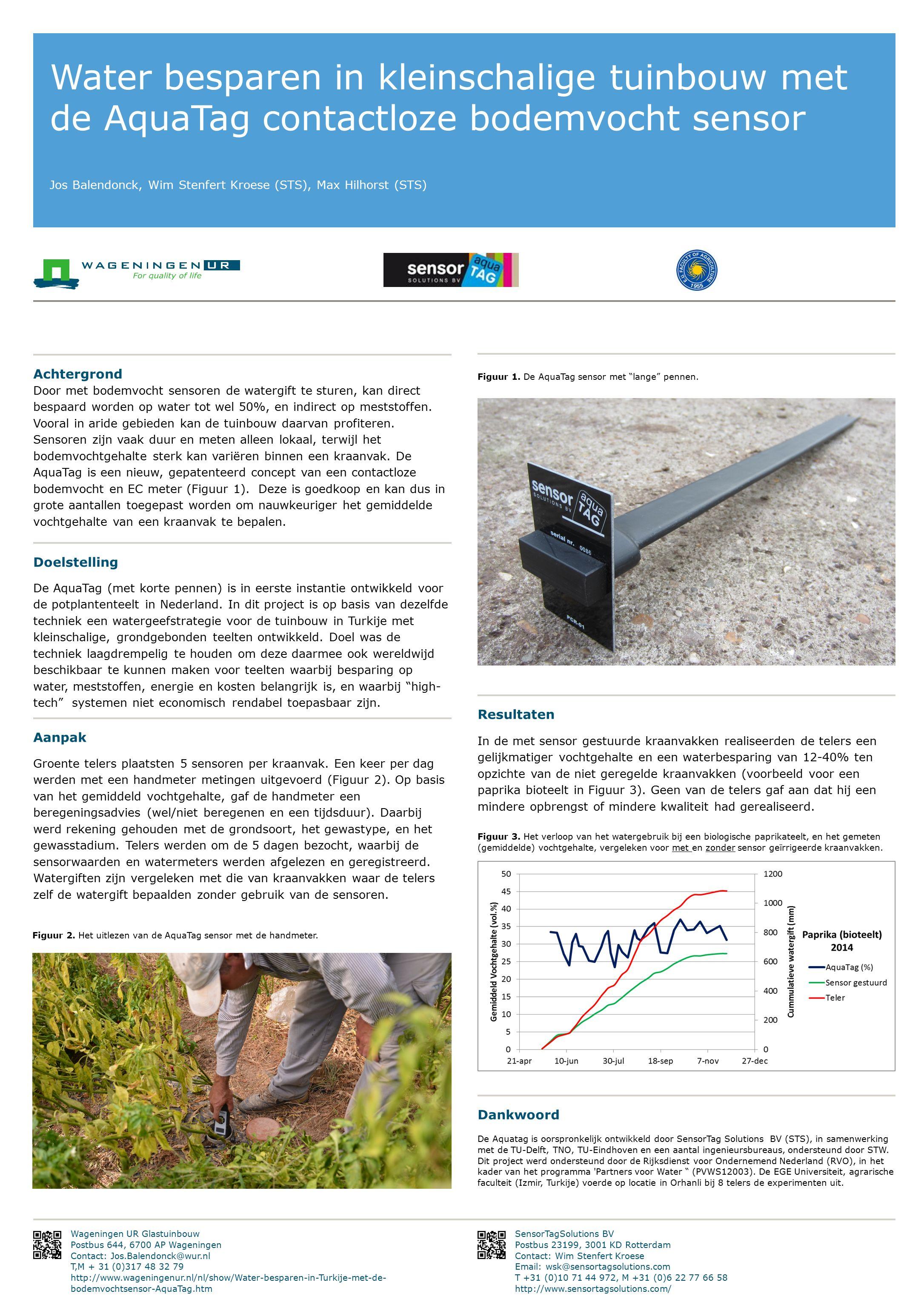 Water besparen in kleinschalige tuinbouw met de AquaTag contactloze bodemvocht sensor Jos Balendonck, Wim Stenfert Kroese (STS), Max Hilhorst (STS) Ac