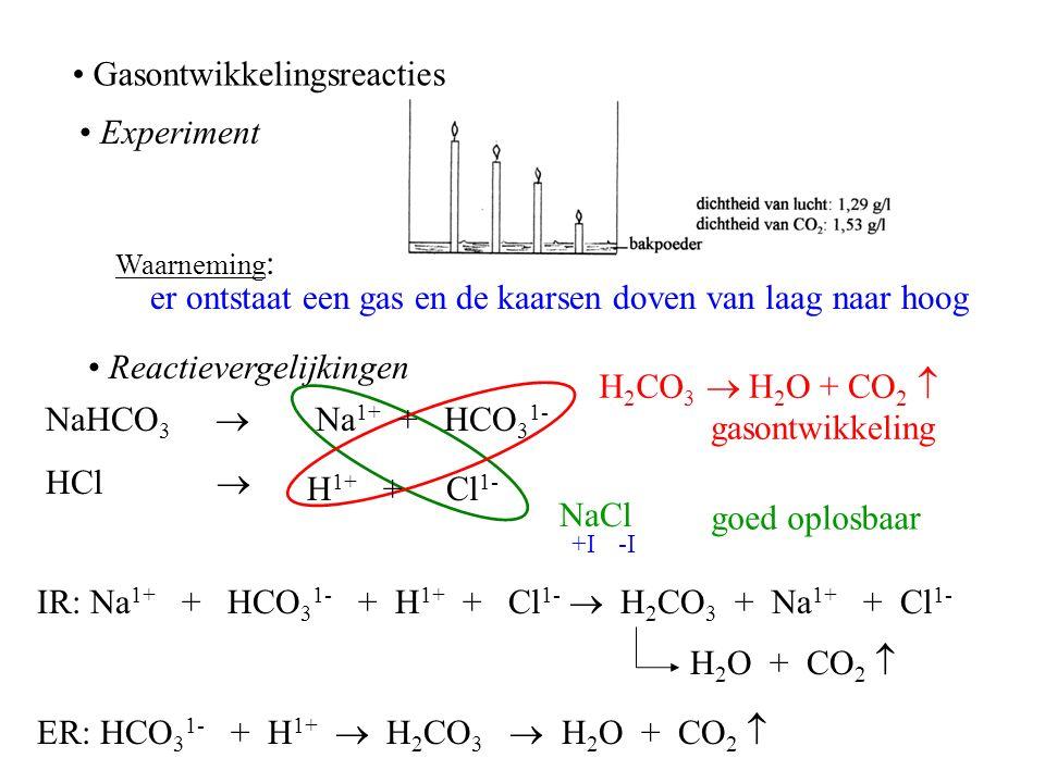 Gasontwikkelingsreacties Waarneming : NaHCO 3  HCl  NaCl H 2 CO 3 IR: Na 1+ + HCO 3 1- + H 1+ + Cl 1-  H 2 CO 3 + Na 1+ + Cl 1- H 2 O + CO 2  Experiment er ontstaat een gas en de kaarsen doven van laag naar hoog Na 1+ + HCO 3 1- H 1+ + Cl 1- +I-I Reactievergelijkingen ER: HCO 3 1- + H 1+  H 2 CO 3  H 2 O + CO 2  goed oplosbaar  H 2 O + CO 2  gasontwikkeling