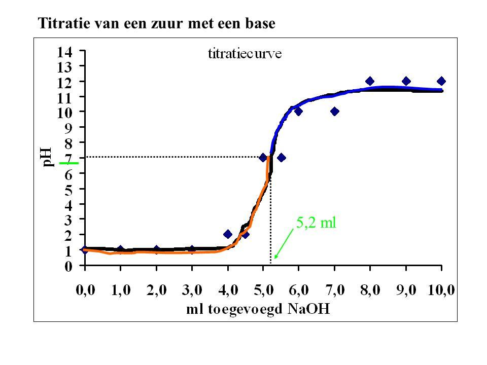 5,2 ml Titratie van een zuur met een base