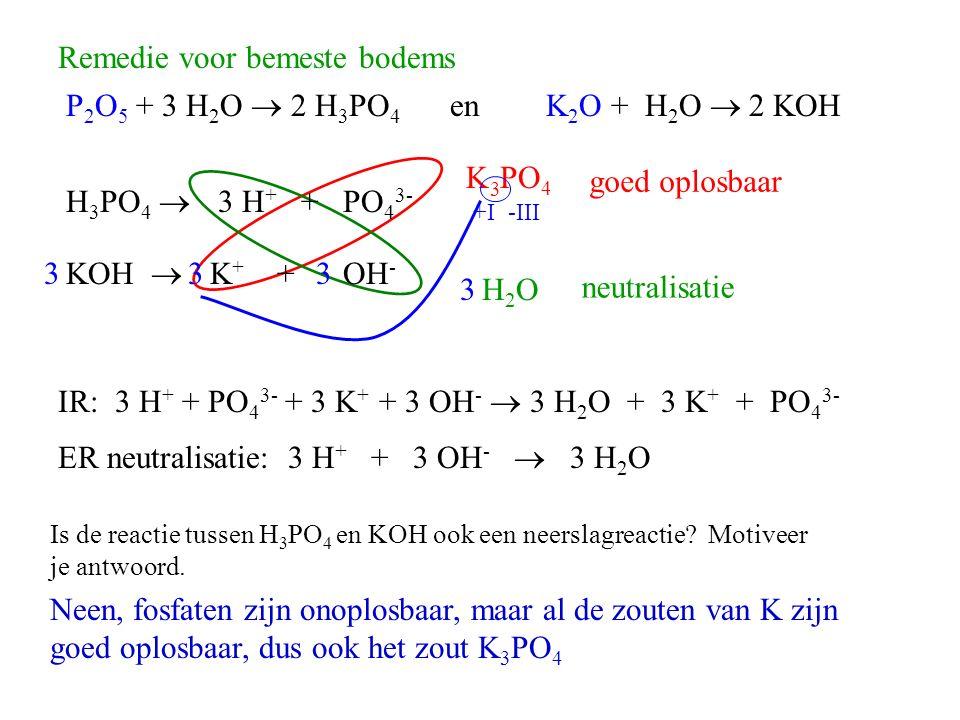 Remedie voor bemeste bodems P 2 O 5 + 3 H 2 O  2 H 3 PO 4 en K 2 O + H 2 O  2 KOH H 3 PO 4  KOH  K PO 4 H2OH2O ER neutralisatie: 3 H + + 3 OH -  3 H 2 O Is de reactie tussen H 3 PO 4 en KOH ook een neerslagreactie.