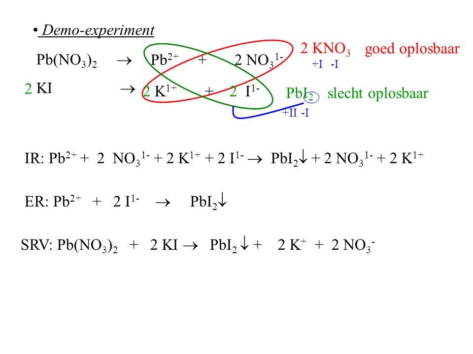 K 1+ + I 1- 2 KNO 3 PbI 22 2 IR: Pb 2+ + 2 NO 3 1- + 2 K 1+ + 2 I 1-  PbI 2  + 2 NO 3 1- + 2 K 1+ ER: Pb 2+ + 2 I 1-  PbI 2  SRV: Pb(NO 3 ) 2 + 2 KI  PbI 2  + 2 K + + 2 NO 3 - Demo-experiment Pb(NO 3 ) 2  KI  Pb 2+ + 2 NO 3 1- +II-I +I-I slecht oplosbaar goed oplosbaar 2