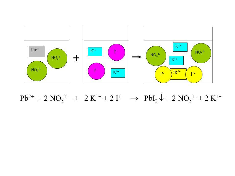 K 1+ I 1- K 1+ I 1- NO 3 1- Pb 2+ K 1+ Pb 2+ I 1- NO 3 1- Pb 2+ + 2 NO 3 1- + 2 K 1+ + 2 I 1-  PbI 2  + 2 NO 3 1- + 2 K 1+