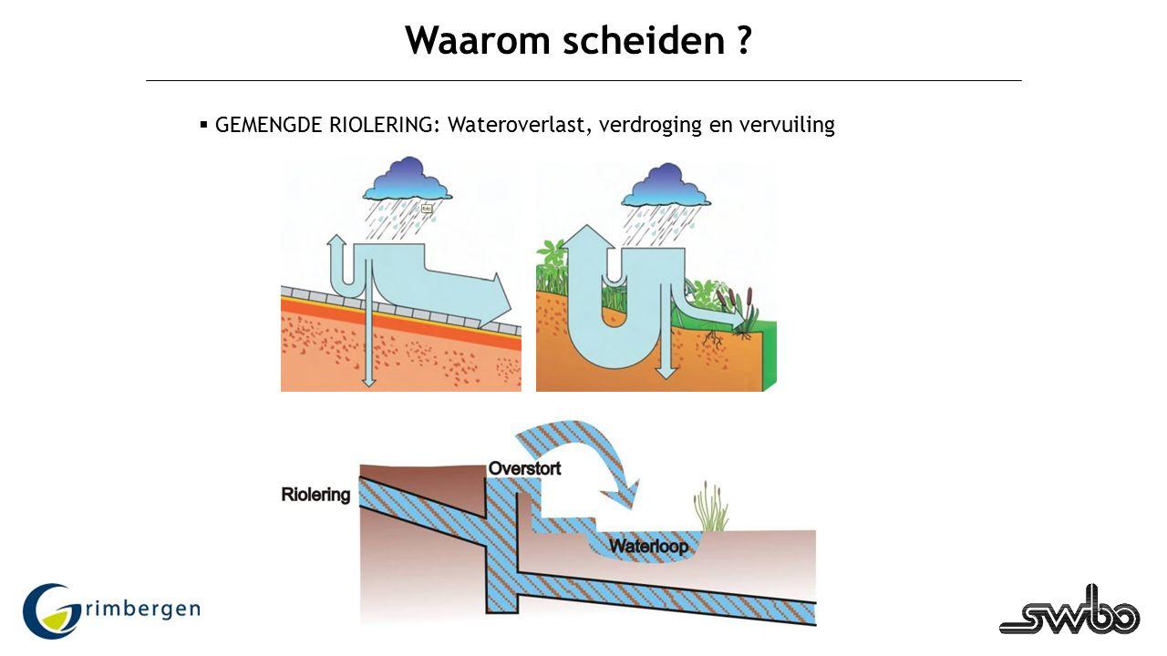 4 Waarom scheiden  GEMENGDE RIOLERING: Wateroverlast, verdroging en vervuiling