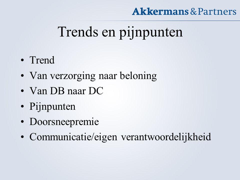 Trends en pijnpunten Trend Van verzorging naar beloning Van DB naar DC Pijnpunten Doorsneepremie Communicatie/eigen verantwoordelijkheid