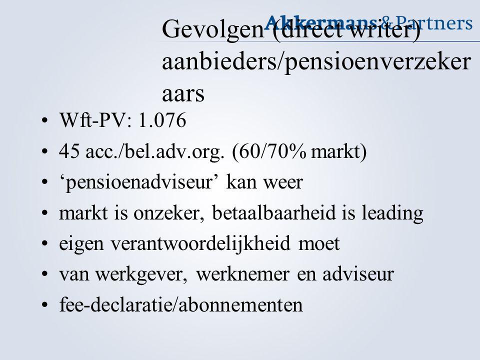 Wft-PV: 1.076 45 acc./bel.adv.org. (60/70% markt) 'pensioenadviseur' kan weer markt is onzeker, betaalbaarheid is leading eigen verantwoordelijkheid m