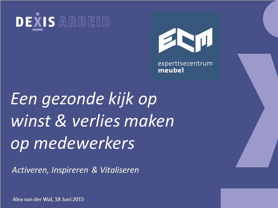 Alex van der Wal, 18 Juni 2015 Een gezonde kijk op winst & verlies maken op medewerkers Activeren, Inspireren & Vitaliseren