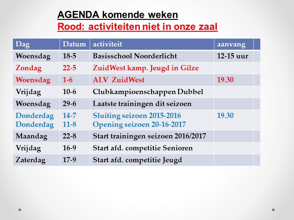 DagDatumactiviteitaanvang Woensdag18-5Basisschool Noorderlicht12-15 uur Zondag22-5ZuidWest kamp.