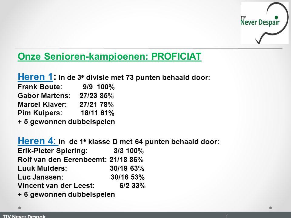 TTV Never Despair 18 Tafeltennisvereniging Never Despair Speelzaal Klokkenlaan 2 5231 BA, 's-Hertogenbosch Postadres t.a.v.