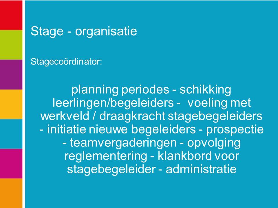 Stage - organisatie Stagecoördinator: planning periodes - schikking leerlingen/begeleiders - voeling met werkveld / draagkracht stagebegeleiders - initiatie nieuwe begeleiders - prospectie - teamvergaderingen - opvolging reglementering - klankbord voor stagebegeleider - administratie
