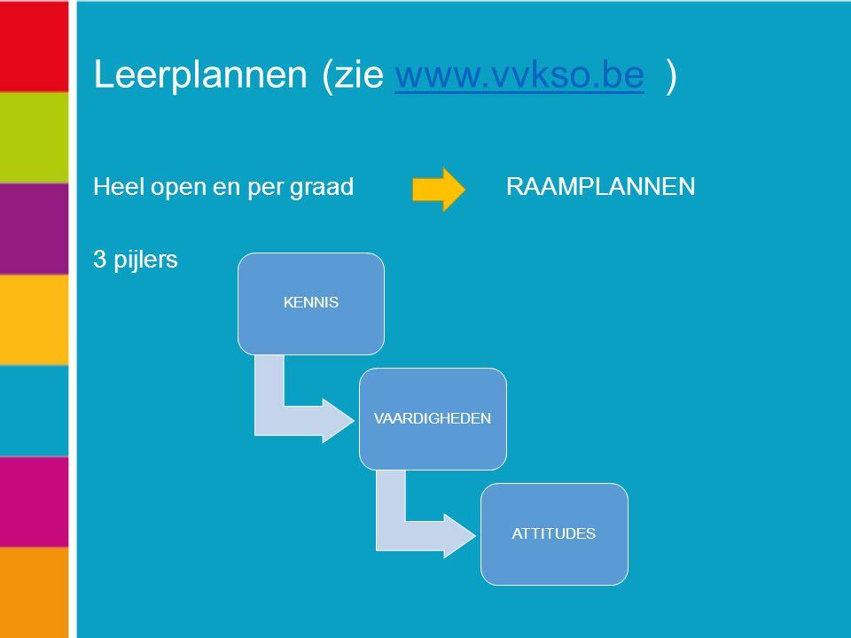 Leerplannen (zie www.vvkso.be )www.vvkso.be Heel open en per graad RAAMPLANNEN 3 pijlers KENNISVAARDIGHEDENATTITUDES