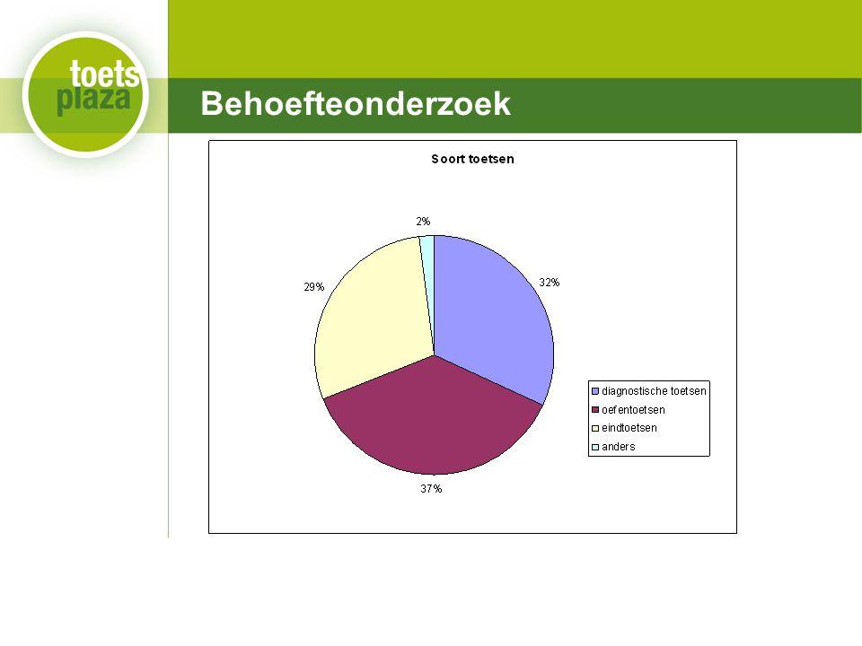 Expertiseteam Toetsenbank Behoefteonderzoek