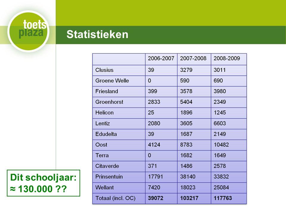 Expertiseteam Toetsenbank Statistieken Dit schooljaar: ≈ 130.000