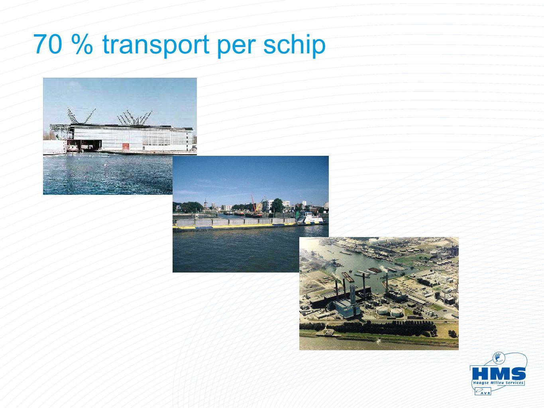 70 % transport per schip
