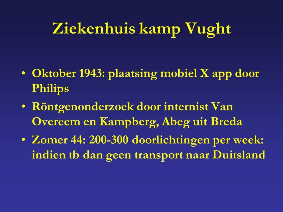 Ziekenhuis kamp Vught Oktober 1943: plaatsing mobiel X app door Philips Röntgenonderzoek door internist Van Overeem en Kampberg, Abeg uit Breda Zomer 44: 200-300 doorlichtingen per week: indien tb dan geen transport naar Duitsland