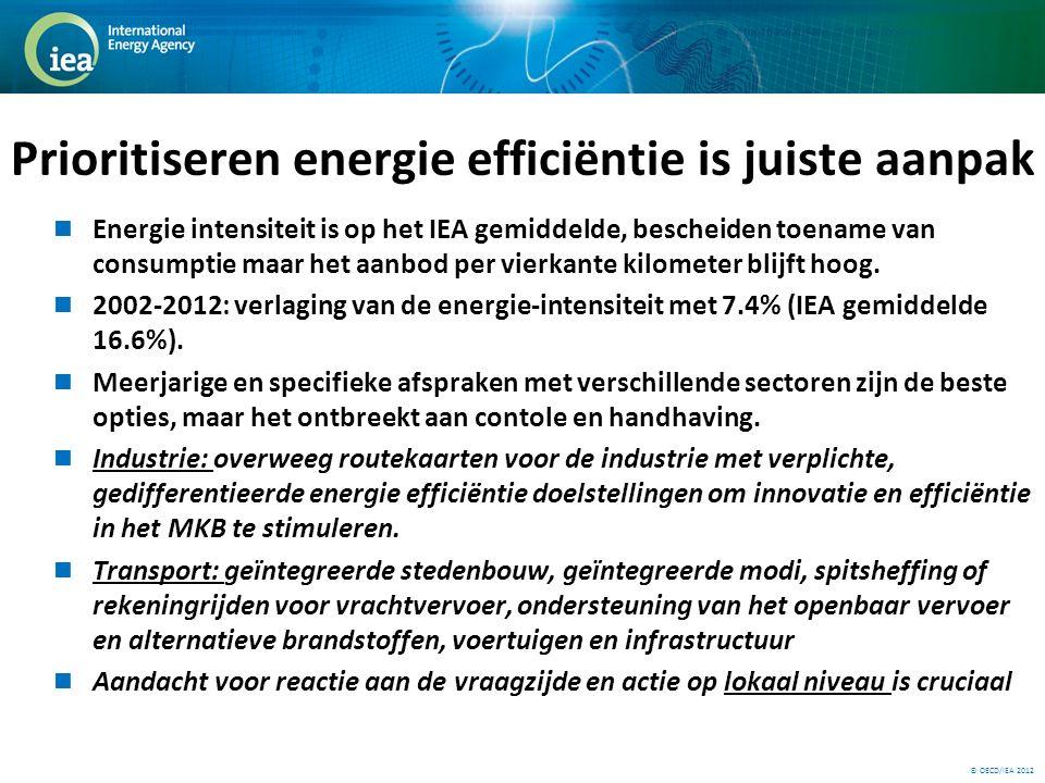 © OECD/IEA 2012 Prioritiseren energie efficiëntie is juiste aanpak Energie intensiteit is op het IEA gemiddelde, bescheiden toename van consumptie maar het aanbod per vierkante kilometer blijft hoog.