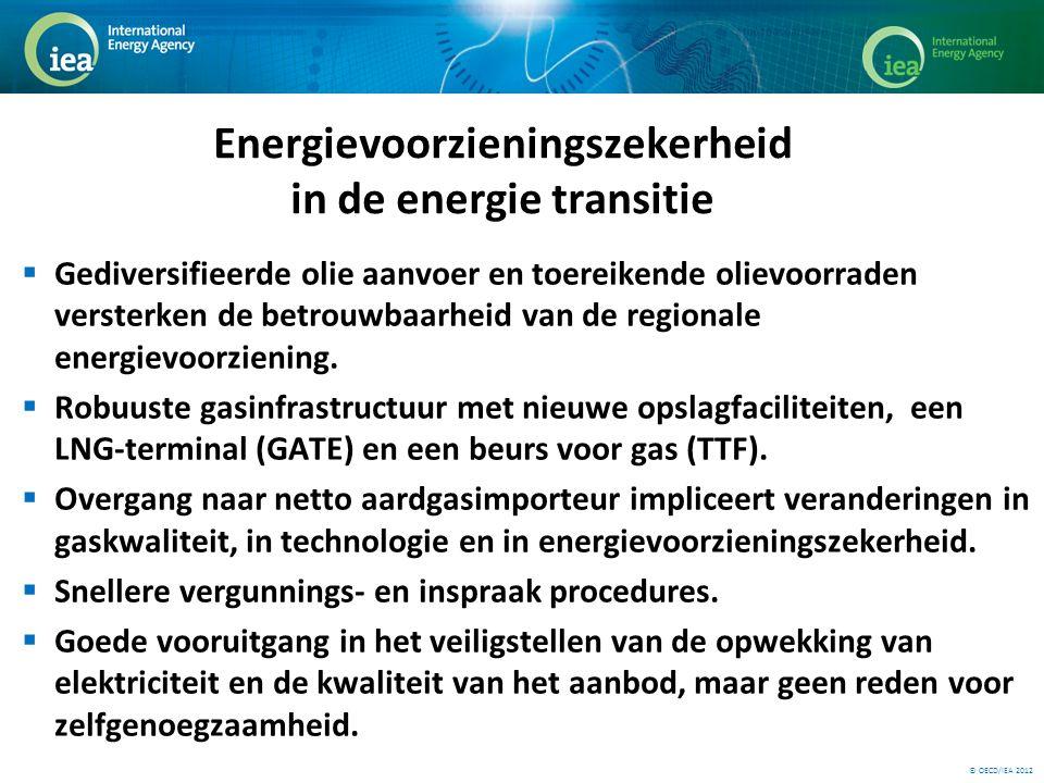 © OECD/IEA 2012 Transport en mobiliteit Nationale doelstelling: 35.5 Mt CO 2 in 2020 Energieakkoord streeft naar reductie CO 2 emissies in transport sector : 17% in 2030 en 60% in 2050 Goed resultaat rond het gebruik van biobrandstoffen Hoe kunnen de ambities geïmplementeerd worden.