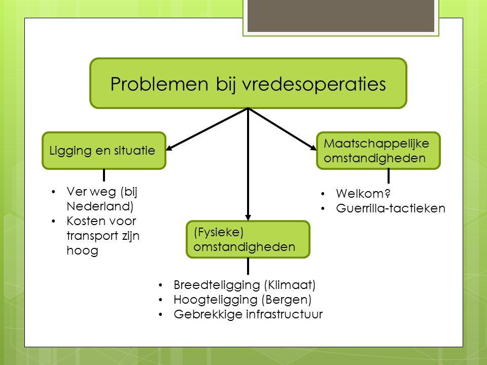 Problemen bij vredesoperaties Ligging en situatie (Fysieke) omstandigheden Maatschappelijke omstandigheden Ver weg (bij Nederland) Kosten voor transport zijn hoog Breedteligging (Klimaat) Hoogteligging (Bergen) Gebrekkige infrastructuur Welkom.