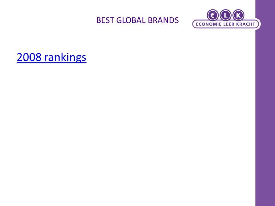 BEST GLOBAL BRANDS 2008 rankings