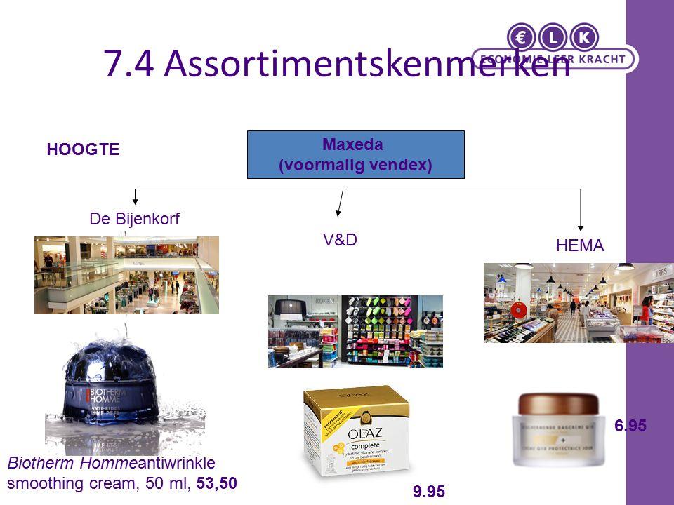7.4 Assortimentskenmerken Maxeda (voormalig vendex) HEMA De Bijenkorf V&D HOOGTE Biotherm Hommeantiwrinkle smoothing cream, 50 ml, 53,50 6.95 9.95