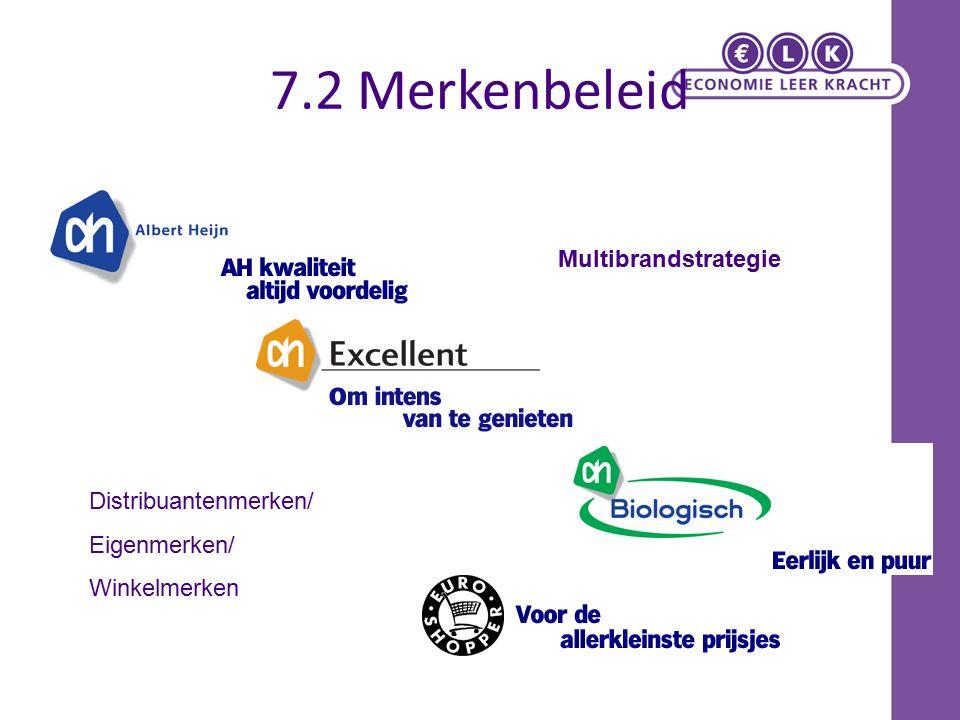 7.2 Merkenbeleid Multibrandstrategie Distribuantenmerken/ Eigenmerken/ Winkelmerken