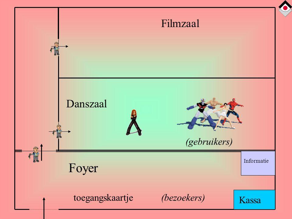Kassa Filmzaal Danszaal Foyer toegangskaartje Informatie (gebruikers) (bezoekers)
