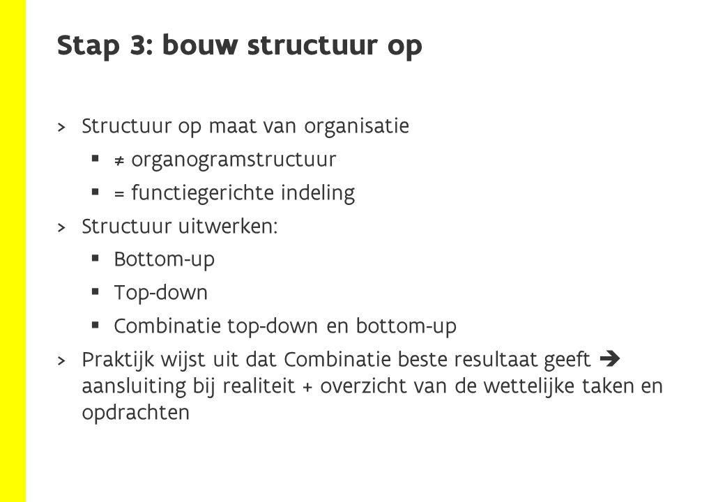  Structuur op maat van organisatie  ≠ organogramstructuur  = functiegerichte indeling  Structuur uitwerken:  Bottom-up  Top-down  Combinatie top-down en bottom-up  Praktijk wijst uit dat Combinatie beste resultaat geeft  aansluiting bij realiteit + overzicht van de wettelijke taken en opdrachten Stap 3: bouw structuur op