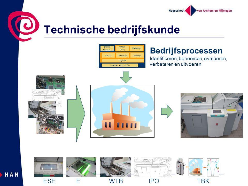 InkoopProductieVerkoop Logistiek Kwaliteit, Arbo, Milieu Marketing Ontwik- keling Beheer Finance Technische bedrijfskunde ESE E WTB IPO TBK Bedrijfsprocessen Identificeren, beheersen, evalueren, verbeteren en uitvoeren