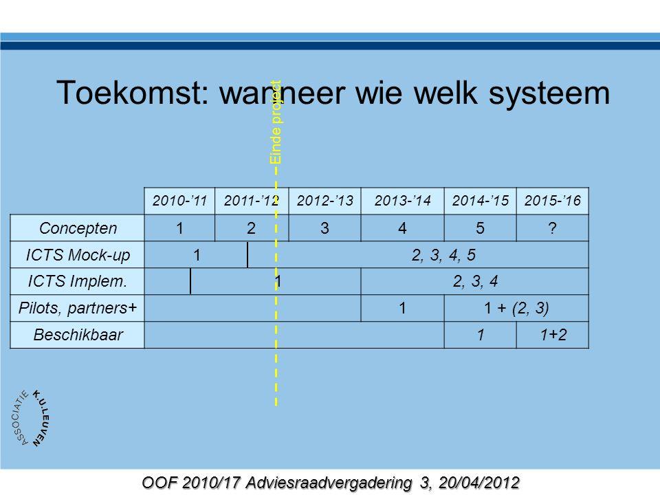 OOF 2010/17 Adviesraadvergadering 3, 20/04/2012 Toekomst: wanneer wie welk systeem 2010-'112011-'122012-'132013-'142014-'152015-'16 Concepten12345? IC