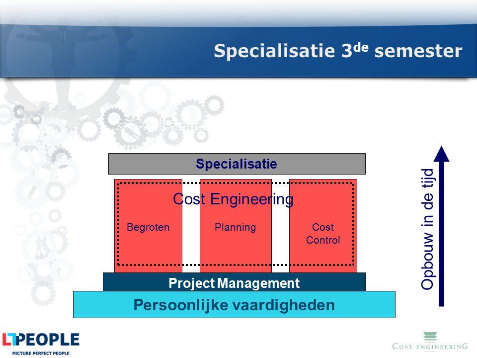 Opbouw in de tijd BegrotenPlanningCost Control Cost Engineering Project Management Persoonlijke vaardigheden Specialisatie