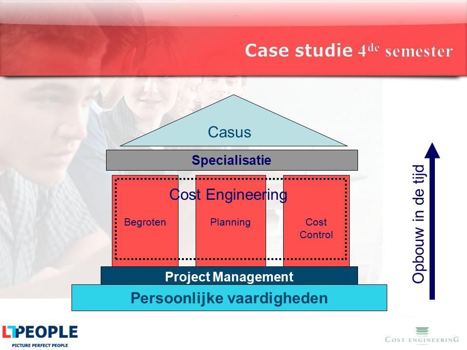 www.costengineering.eu Opbouw in de tijd Casus BegrotenPlanningCost Control Cost Engineering Project Management Persoonlijke vaardigheden Specialisati