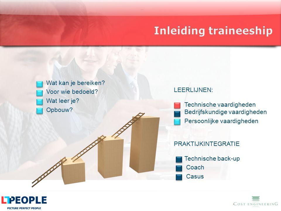 www.costengineering.eu Wat kan je bereiken? Voor wie bedoeld? Wat leer je? Opbouw? LEERLIJNEN: Technische vaardigheden Bedrijfskundige vaardigheden Pe