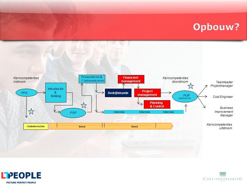 www.lt-people.nl Afspraken over: Persoonlijke ambities Bedrijfsdoelstelling Beoogde eindfunctie Ondersteunende trainingen Vastgelegd in: Opdracht, studie overeenkomst Persoonlijk OntwikkelingsPlan (POP)