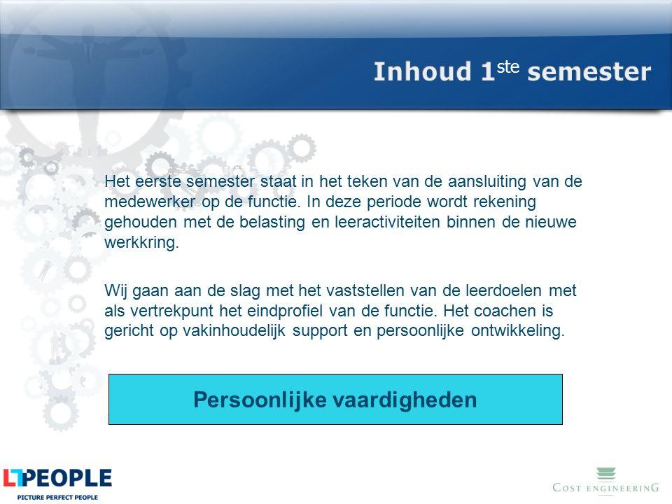 www.costengineering.eu Persoonlijke vaardigheden Opbouw in de tijd BegrotenPlanning Cost Control Organisatiekunde - Project Management In het tweede semester wordt de deelnemer wegwijs gemaakt in de algemene basis zaken en definities van het vakgebied.