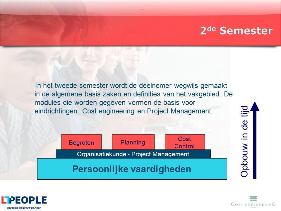 www.costengineering.eu Persoonlijke vaardigheden Opbouw in de tijd BegrotenPlanning Cost Control Organisatiekunde - Project Management In het tweede s