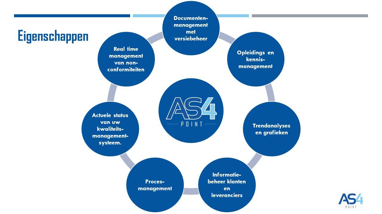 Documenten- management met versiebeheer Opleidings en kennis- management Trendanalyses en grafieken Informatie- beheer klanten en leveranciers Proces- management Actuele status van uw kwaliteits- management- systeem.