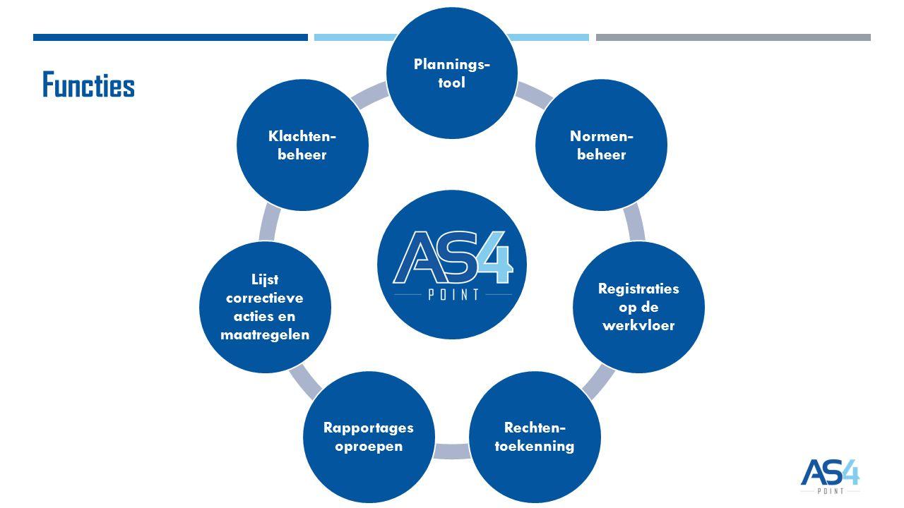 Functies Plannings- tool Normen- beheer Registraties op de werkvloer Rechten- toekenning Rapportages oproepen Lijst correctieve acties en maatregelen Klachten- beheer