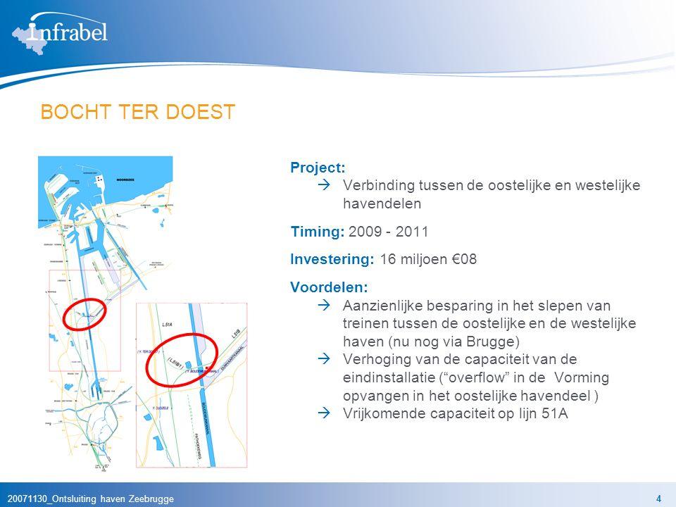 20071130_Ontsluiting haven Zeebrugge4 BOCHT TER DOEST Project:  Verbinding tussen de oostelijke en westelijke havendelen Timing: 2009 - 2011 Investering: 16 miljoen €08 Voordelen:  Aanzienlijke besparing in het slepen van treinen tussen de oostelijke en de westelijke haven (nu nog via Brugge)  Verhoging van de capaciteit van de eindinstallatie ( overflow in de Vorming opvangen in het oostelijke havendeel )  Vrijkomende capaciteit op lijn 51A
