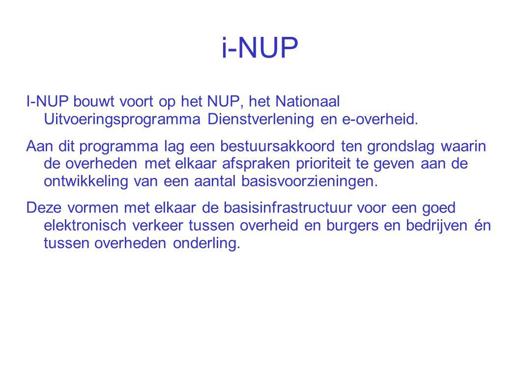 i-NUP I-NUP bouwt voort op het NUP, het Nationaal Uitvoeringsprogramma Dienstverlening en e-overheid.