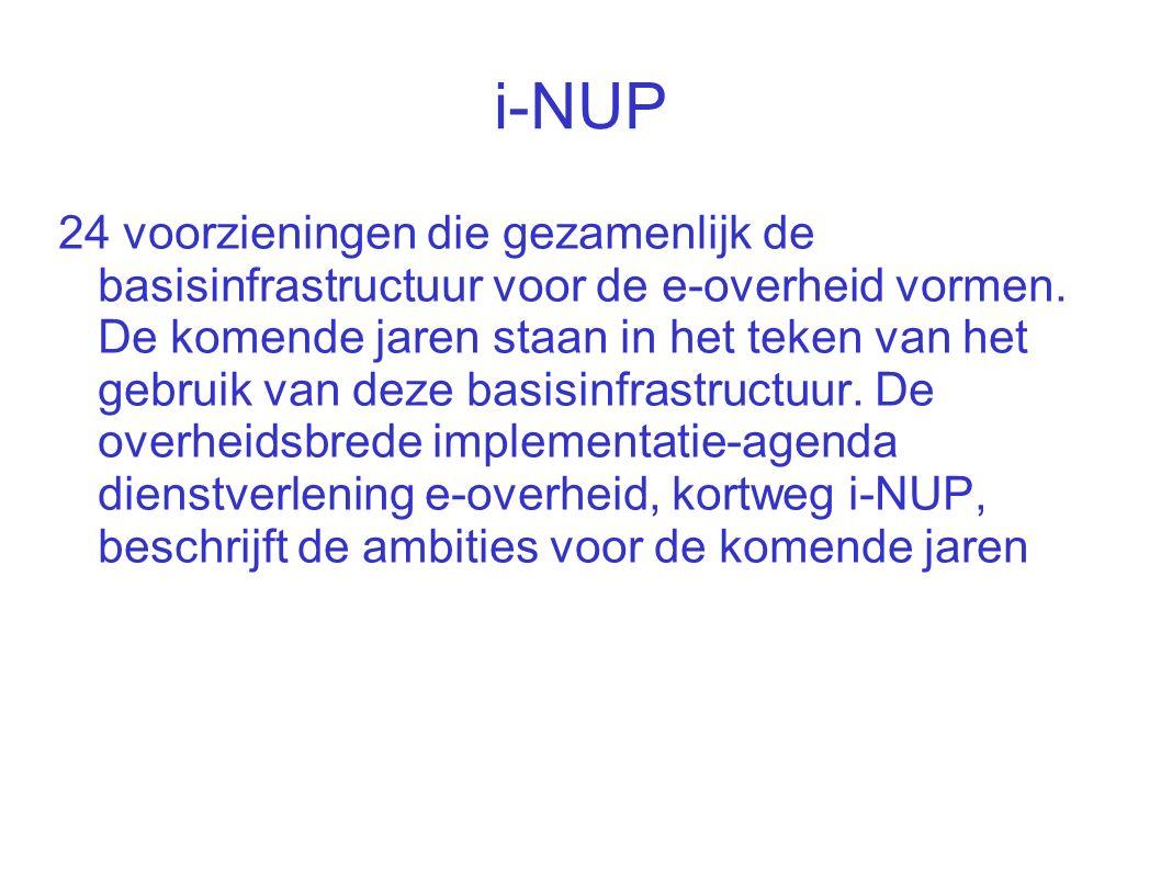 i-NUP 24 voorzieningen die gezamenlijk de basisinfrastructuur voor de e-overheid vormen.
