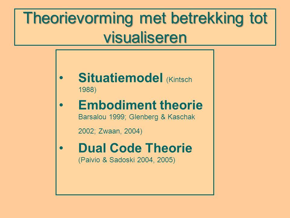 Theorievorming met betrekking tot visualiseren Situatiemodel (Kintsch 1988) Embodiment theorie Barsalou 1999; Glenberg & Kaschak 2002; Zwaan, 2004) Dual Code Theorie (Paivio & Sadoski 2004, 2005)