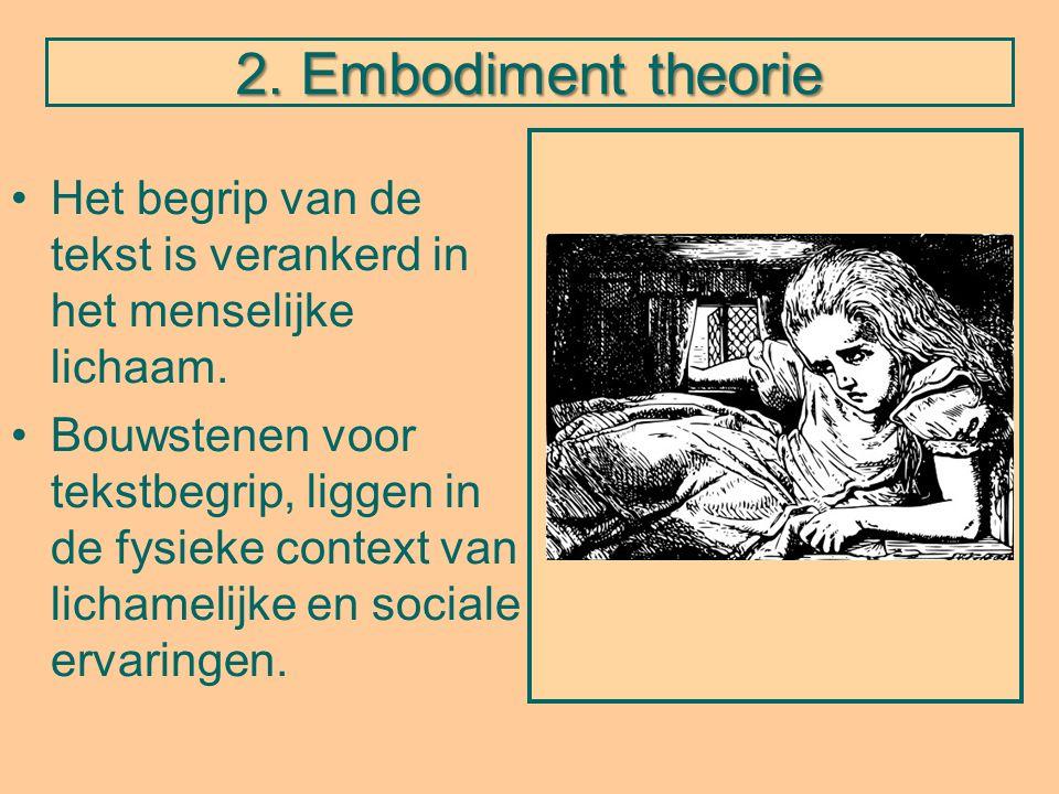 2. Embodiment theorie Het begrip van de tekst is verankerd in het menselijke lichaam. Bouwstenen voor tekstbegrip, liggen in de fysieke context van li