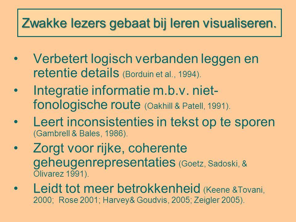 Zwakke lezers gebaat bij leren visualiseren. Verbetert logisch verbanden leggen en retentie details (Borduin et al., 1994). Integratie informatie m.b.